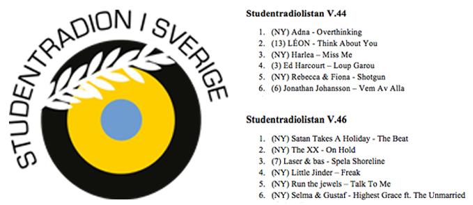 studentradion